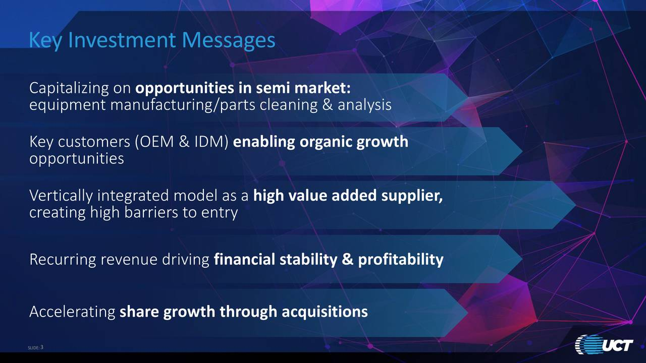 Capitalizing on opportunities in semi market: equipment manufacturing/parts cleaning & analysis Key customers (OEM & IDM) enabling organic growth opportunities Vertically integrated model as a high value added supplier, creating high barriers to entry Recurring revenue driving financial stability & profitability Accelerating share growth through acquisitions SLIDE: