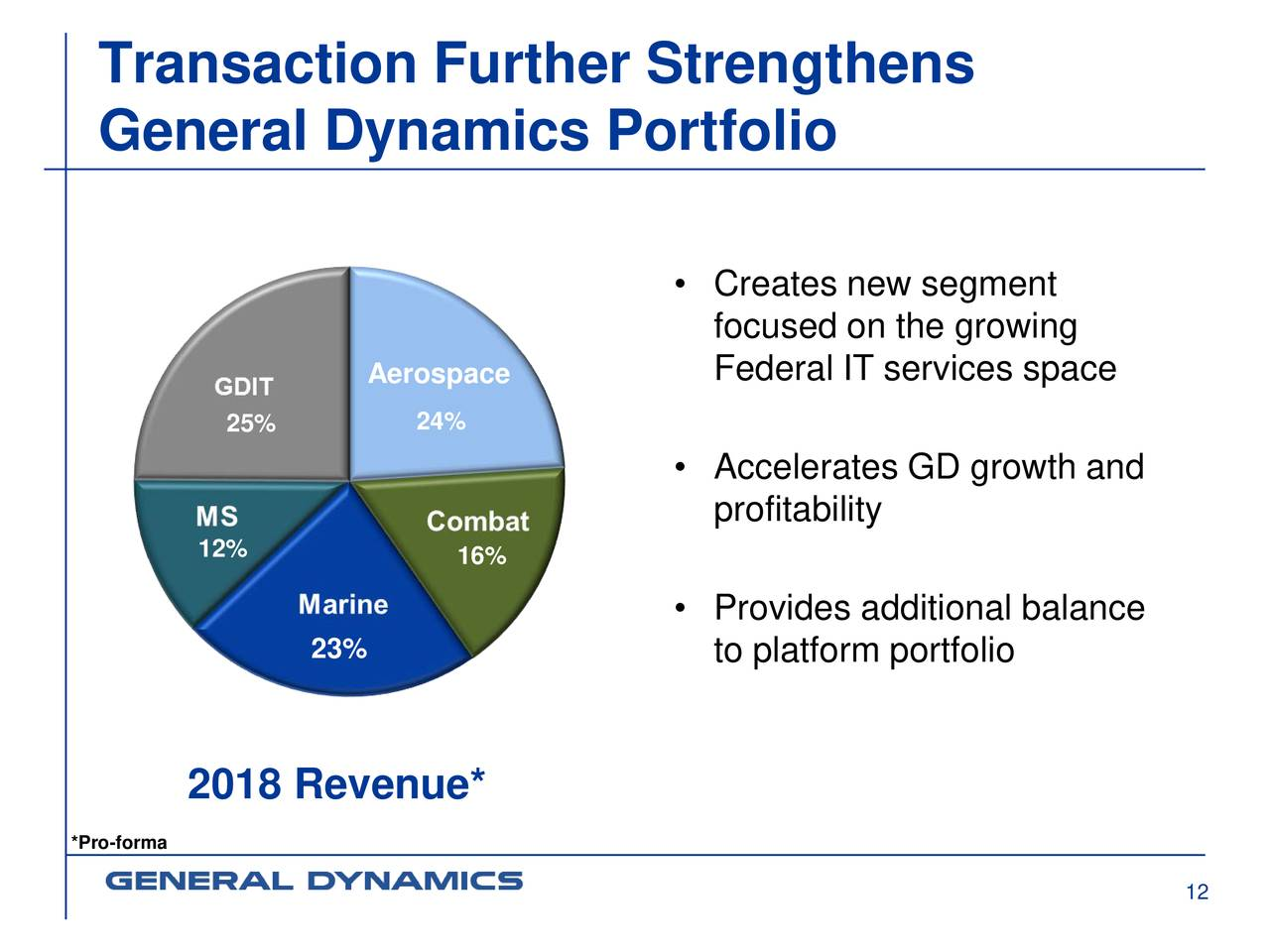 General Dynamics (GD) To Acquire CSRA (CSRA) - General