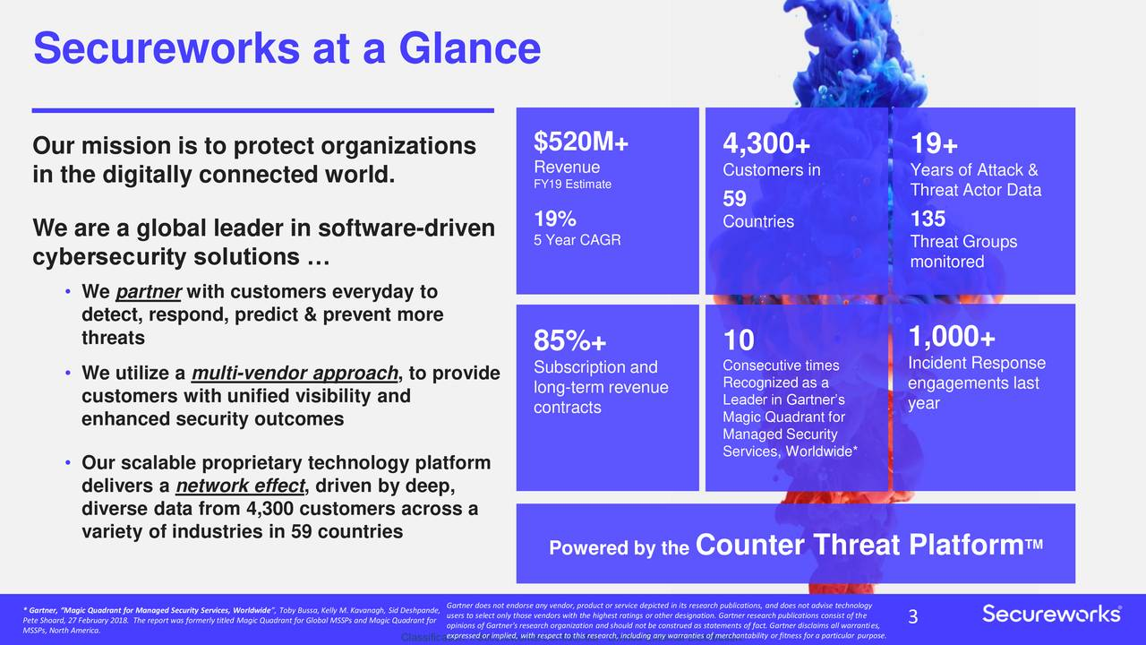 """$520M+ Our mission is to protect organizations 4,300+ 19+ in the digitally connected world. FY19 Estimate Customers in Years of Attack & 59 Threat Actor Data We are a global leader in software-driven 19% Countries 135 5 Year CAGR Threat Groups cybersecurity solutions … monitored • We partner with customers everyday to detect, respond, predict & prevent more threats 1,000+ 85%+ 10 • We utilize a multi-vendor approach, to provide Subscription and Consecutive times Incident Response customers with unified visibility and long-term revenue Recognized as a engagements last contracts Leader in Gartner's year enhanced security outcomes Magic Quadrant for Services, Worldwide* • Our scalable proprietary technology platform delivers a network effect, driven by deep, diverse data from 4,300 customers across a variety of industries in 59 countries Powered by the Counter Threat Platform TM * Gartner, """"Magic Quadrant for Managed Security users to select only those vendors with the highest ratings or other designation. Gartner research publications consist of the MSSPs, North America.ary 2018. The report was foopinions of Gartner's research organization and should not be construed as statements of fact. Gartner disclaims all warranties,"""