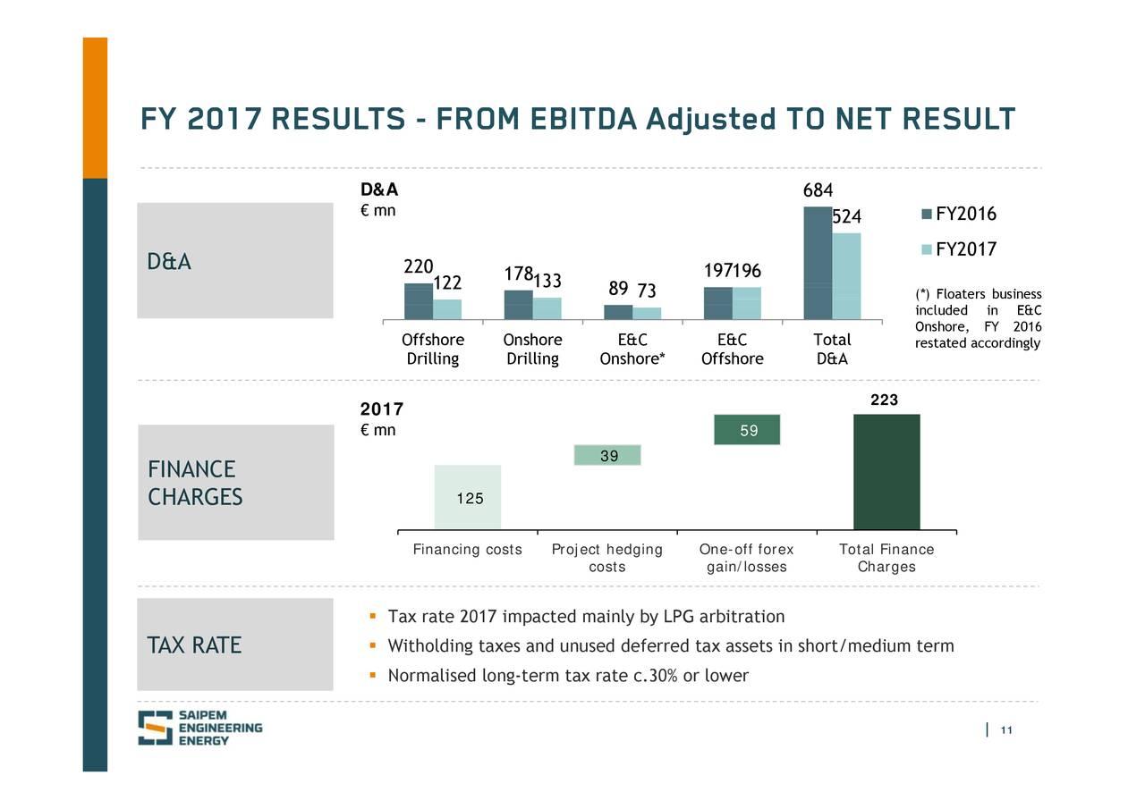 Market Data API Catalog  Xignite
