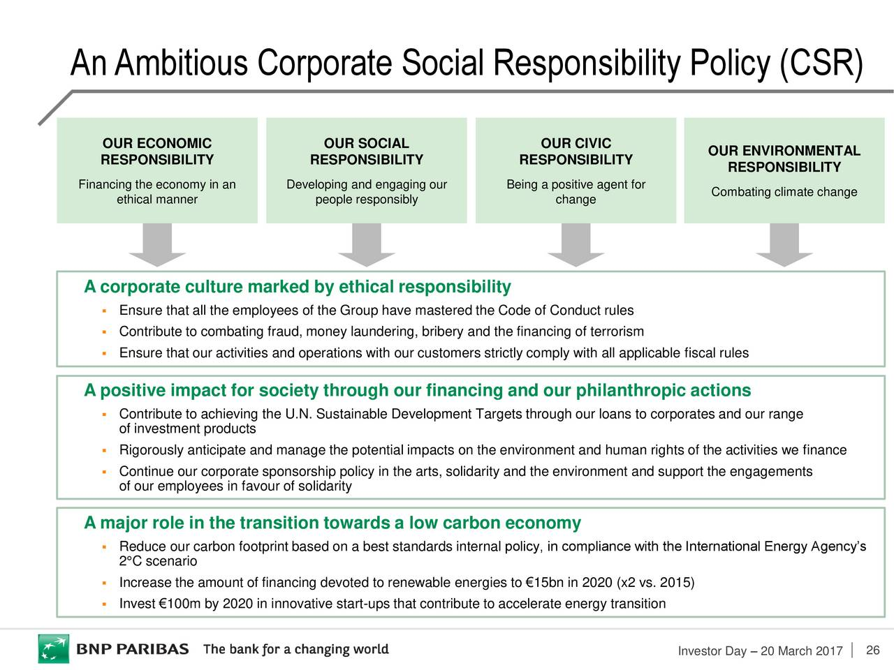 a look at organizationss social responsibility towards employees investors and environment Social responsibilities of business and importance of social responsibility of business let us look into the various responsibility towards investors.