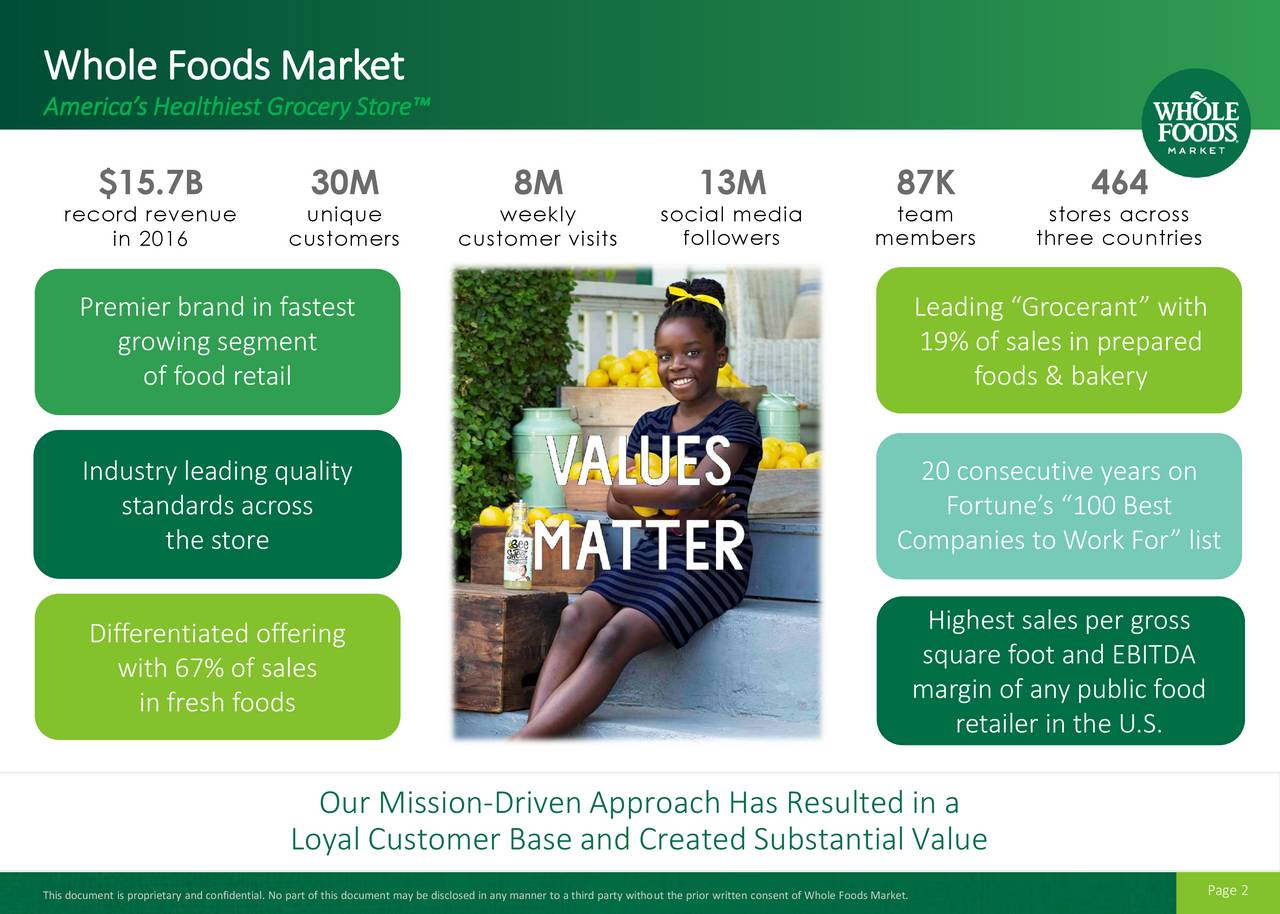 Whole Foods Market Inc 2017 Q2