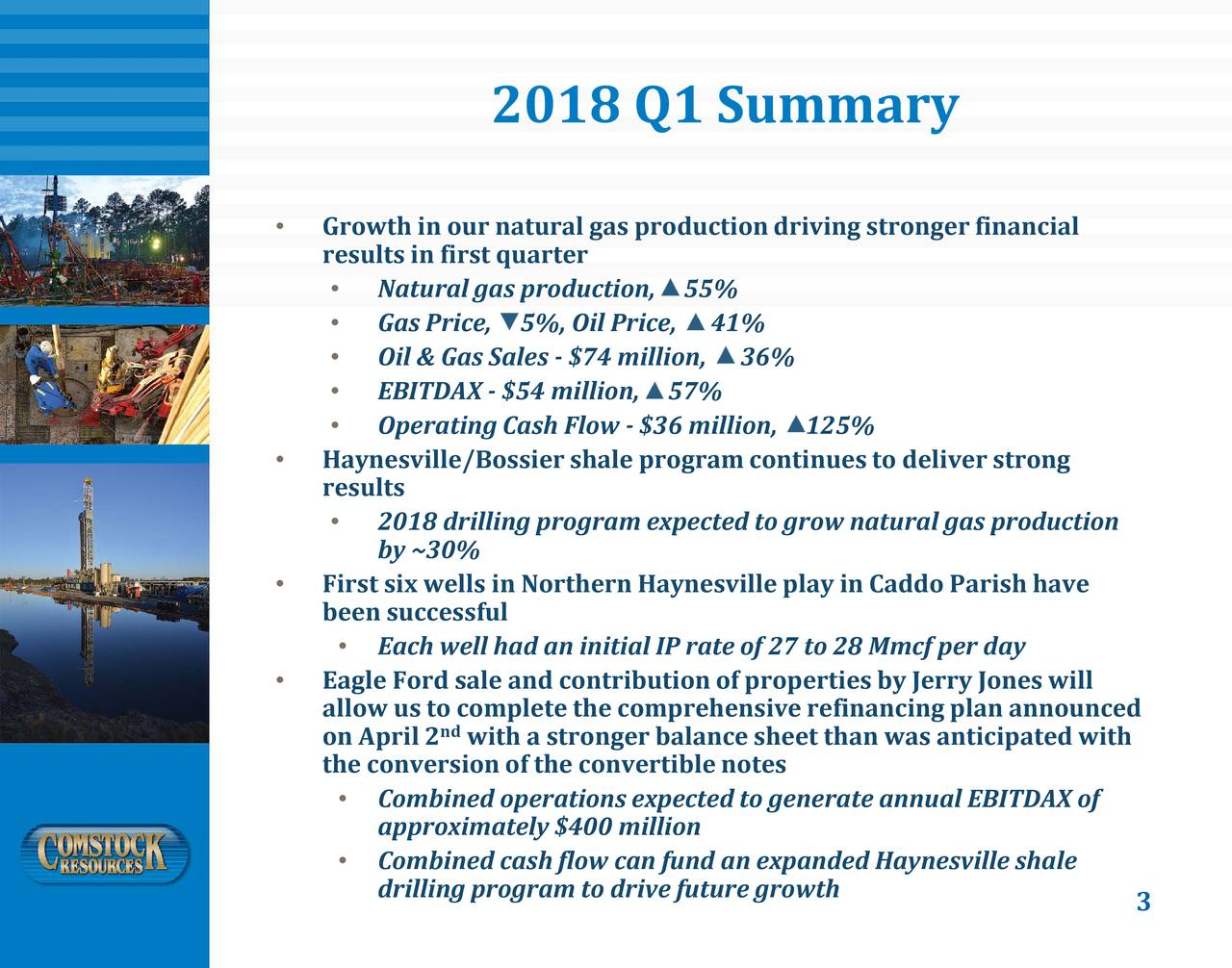 • Growth in our natural gas production driving stronger financial results in first quarter • Naturalgas production, 55% • Gas Price, 5%, Oil Price, 41% • Oil & Gas Sales -$74 million, 36% • EBITDAX- $54 million, 57% • Operating Cash Flow -$36 million, 125% • Haynesville/Bossier shale program continues to deliver strong results • 2018 drilling program expected to grow natural gas production by ~30% • First six wells in Northern Haynesville play in Caddo Parish have been successful • Each well had an initial IP rate of27 to 28 Mmcf per day • Eagle Ford sale and contribution of properties by Jerry Jones will allow us tndcomplete the comprehensive refinancing plan announced on April 2 with a stronger balance sheet than was anticipated with the conversion of the convertible notes • Combined operations expected to generate annual EBITDAX of approximately $400 million • Combined cash flow can fund an expanded Haynesville shale drilling program to drive future growth 3