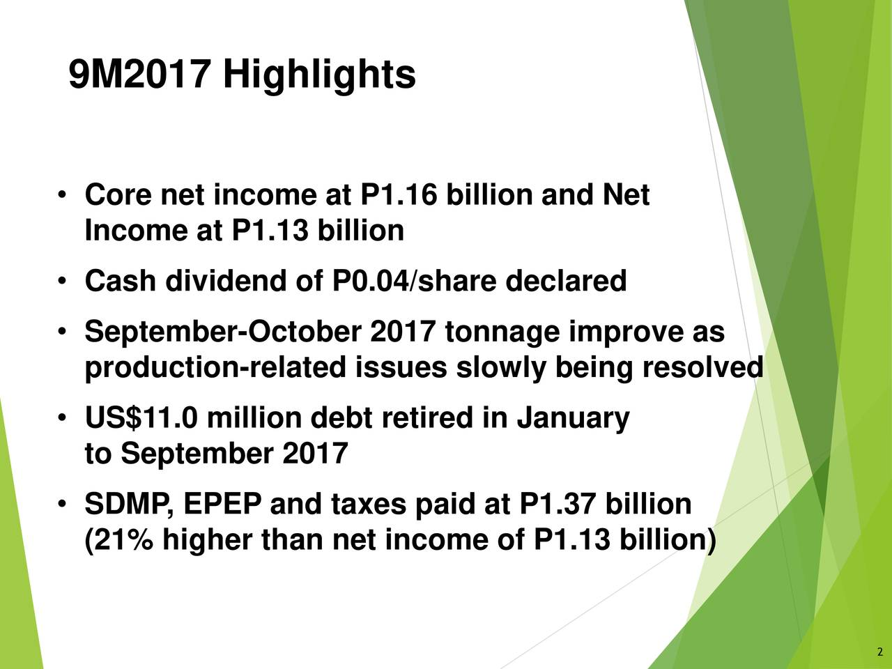 • Core net income at P1.16 billion and Net Income at P1.13 billion • Cash dividend of P0.04/share declared • September-October 2017 tonnage improve as production-related issues slowly being resolved • US$11.0 million debt retired in January to September 2017 • SDMP , EPEP and taxes paid at P1.37 billion (21% higher than net income of P1.13 billion)