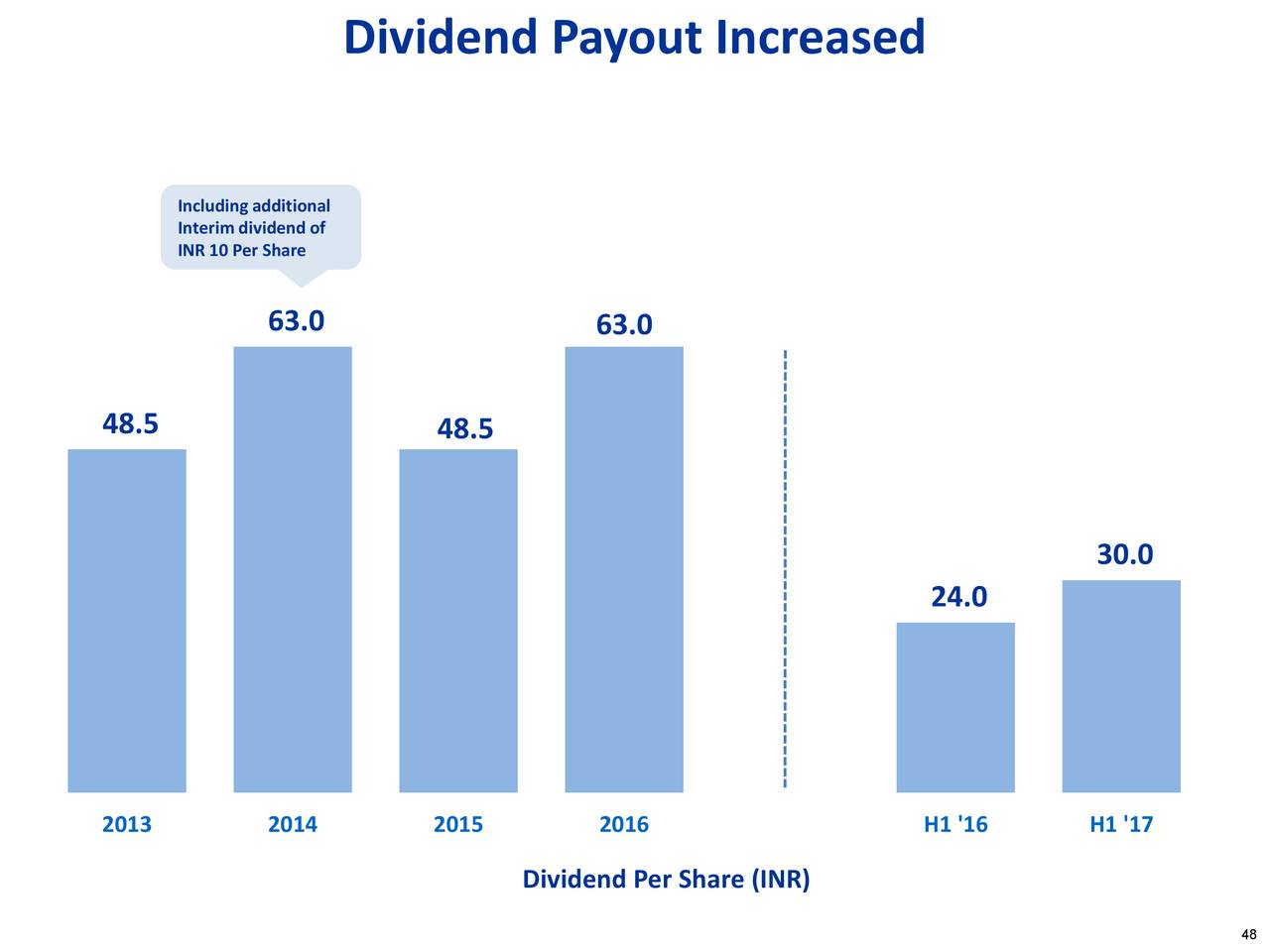 dividend payout Dividend payout ratio is the fraction of net income a firm pays to its stockholders in dividends: the part of the earnings not paid to investors is left for investment to provide for future earnings growth investors seeking high current income and limited capital growth prefer companies with high dividend.