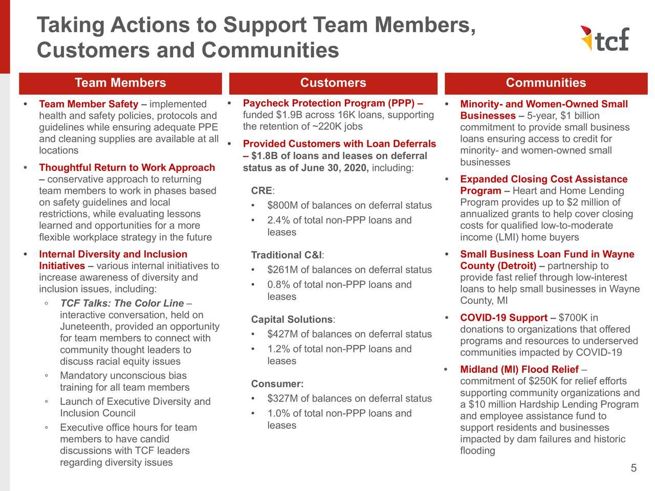 Tomar medidas para apoyar a los miembros del equipo,