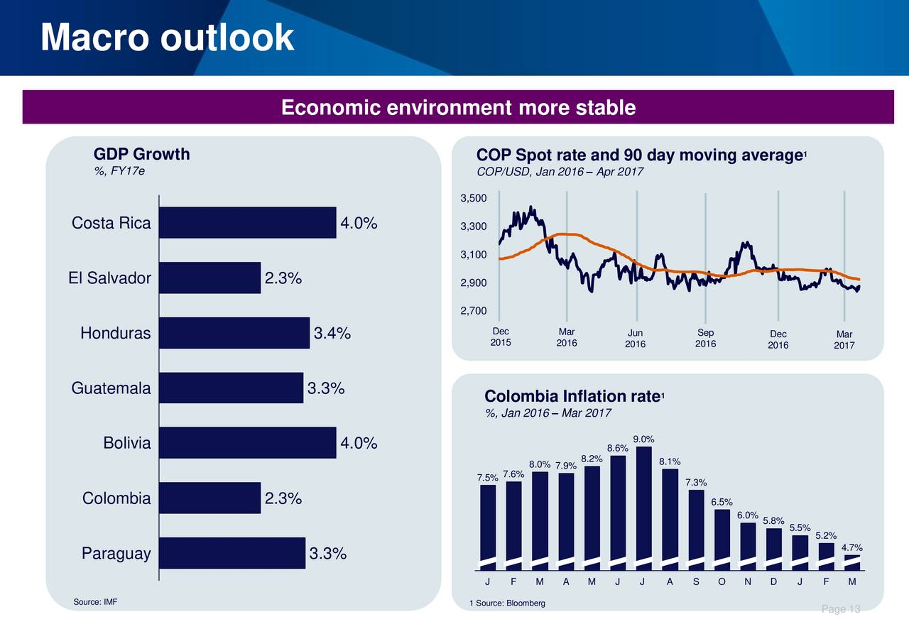 economic environment The economic environment resulting from the 2007 financial crisis created a great deal of fear amongst companies thereby limiting their capital spending budgets.