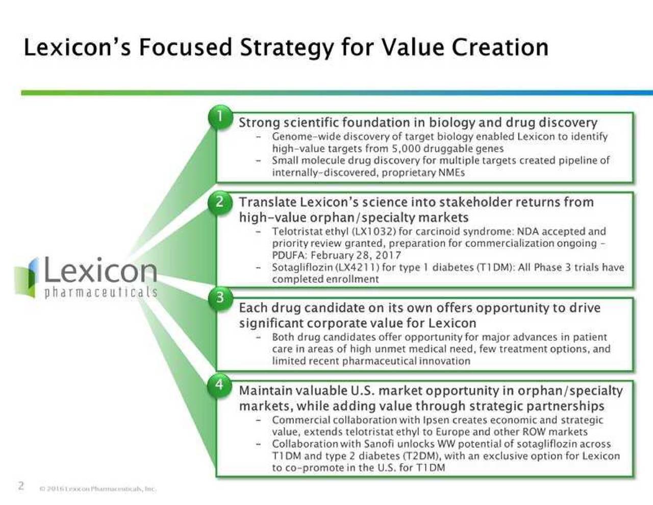 Lexicon Pharmaceuticals (LXRX) Investor Presentation
