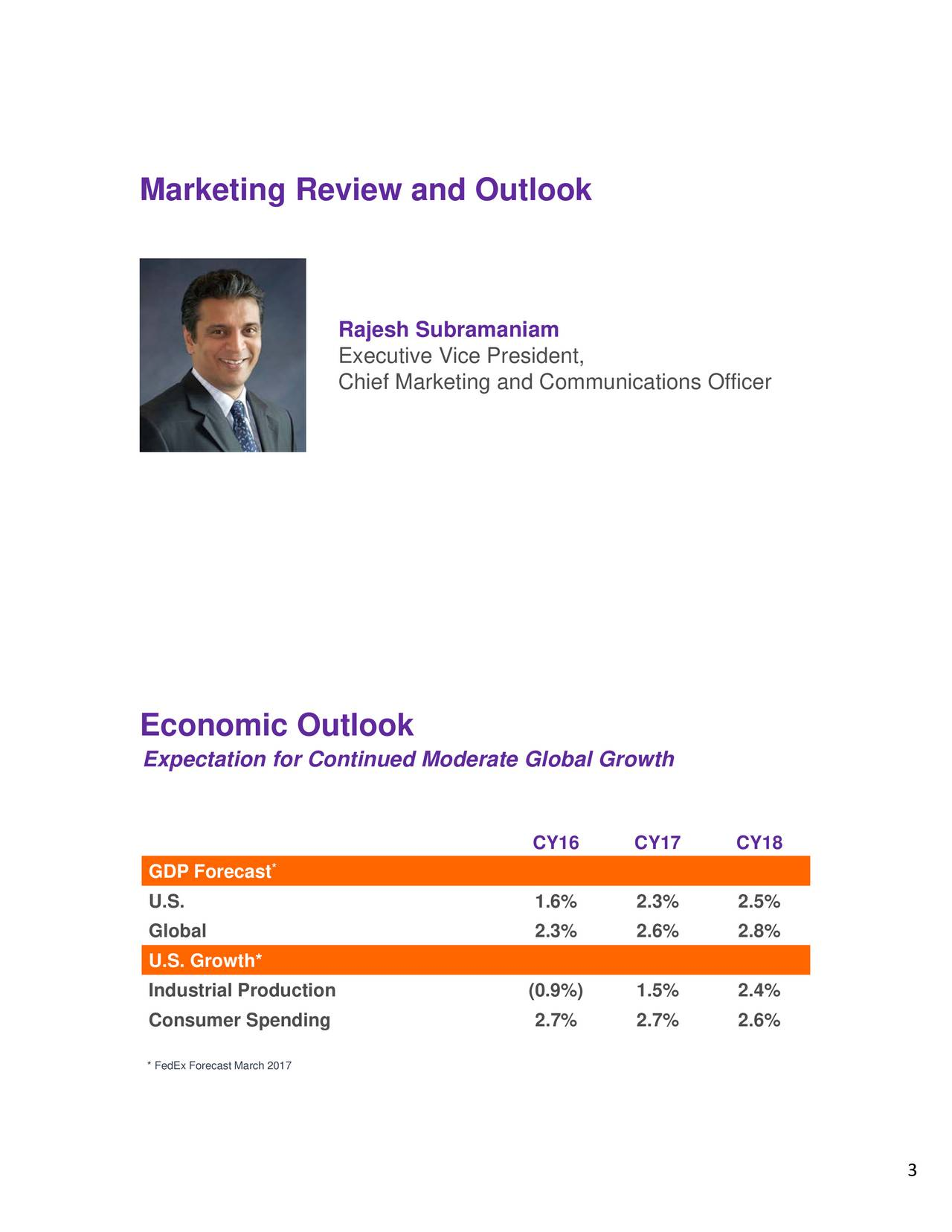 Rajesh Subramaniam Executive Vice President, Chief Marketing and Communications Officer Economic Outlook Expectation for Continued Moderate Global Growth CY16 CY17 CY18 * GDP Forecast U.S. 1.6% 2.3% 2.5% Global 2.3% 2.6% 2.8% U.S. Growth* Industrial Production (0.9%) 1.5% 2.4% Consumer Spending 2.7% 2.7% 2.6% * FedEx Forecast March 2017 3