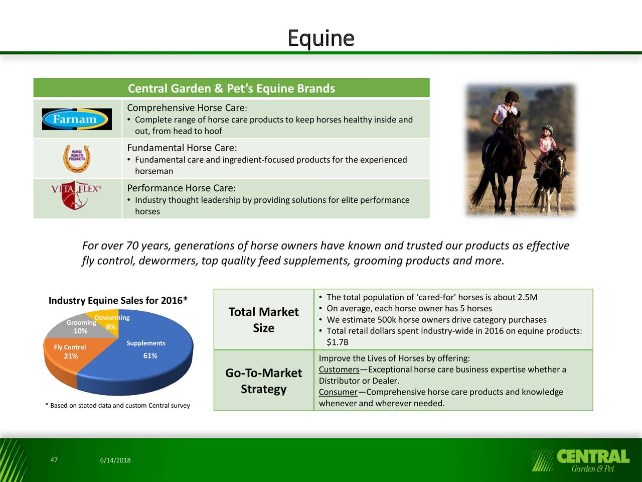 Central Garden Pet Cent Presents At The 18th Annual Oppenheimer Consumer Growth And E
