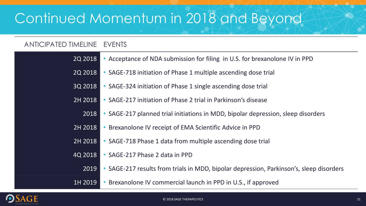 Earnings Disclaimer >> Sage Therapeutics 2018 Q1 - Results - Earnings Call Slides - Sage Therapeutics, Inc. (NASDAQ ...