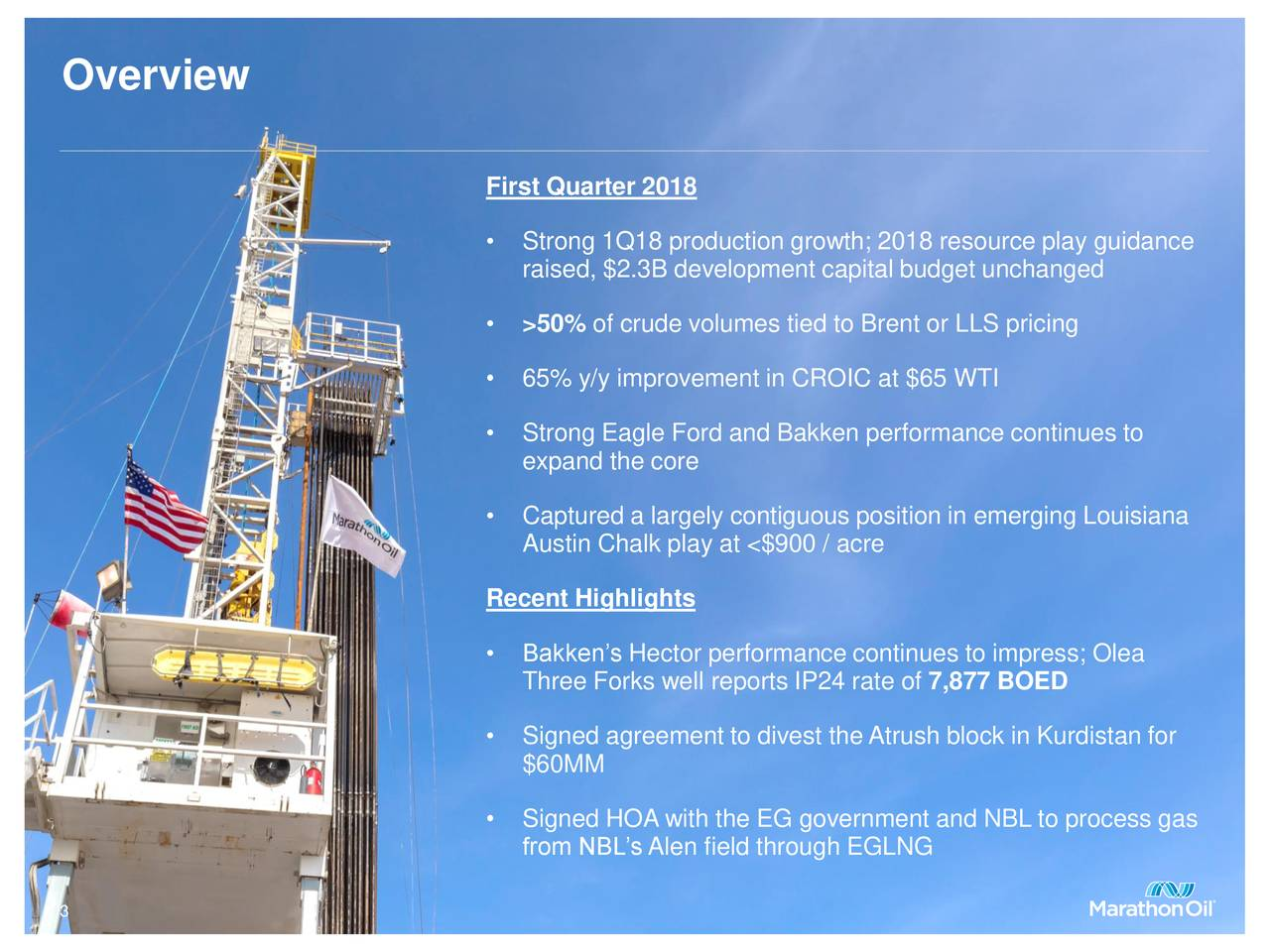 Marathon Oil Mro Presents At Jp Morgan Energy Equity Conference