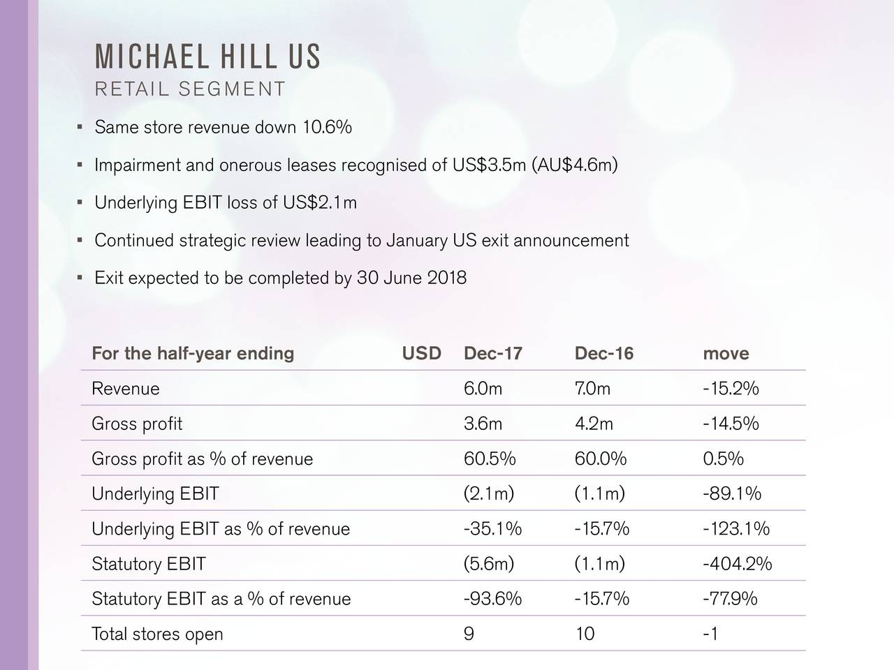 """strategic position review of michael hill David j collis page 1 rev 6-27-18  """"global strategic management"""" and """"corporate level strategy"""" executive  annual editions,"""" mcgraw hill."""