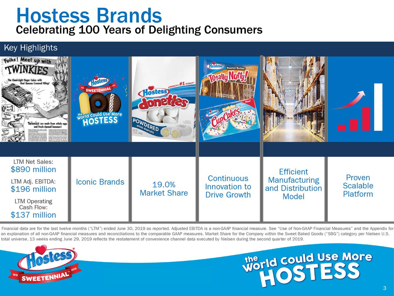 Hostess Brands