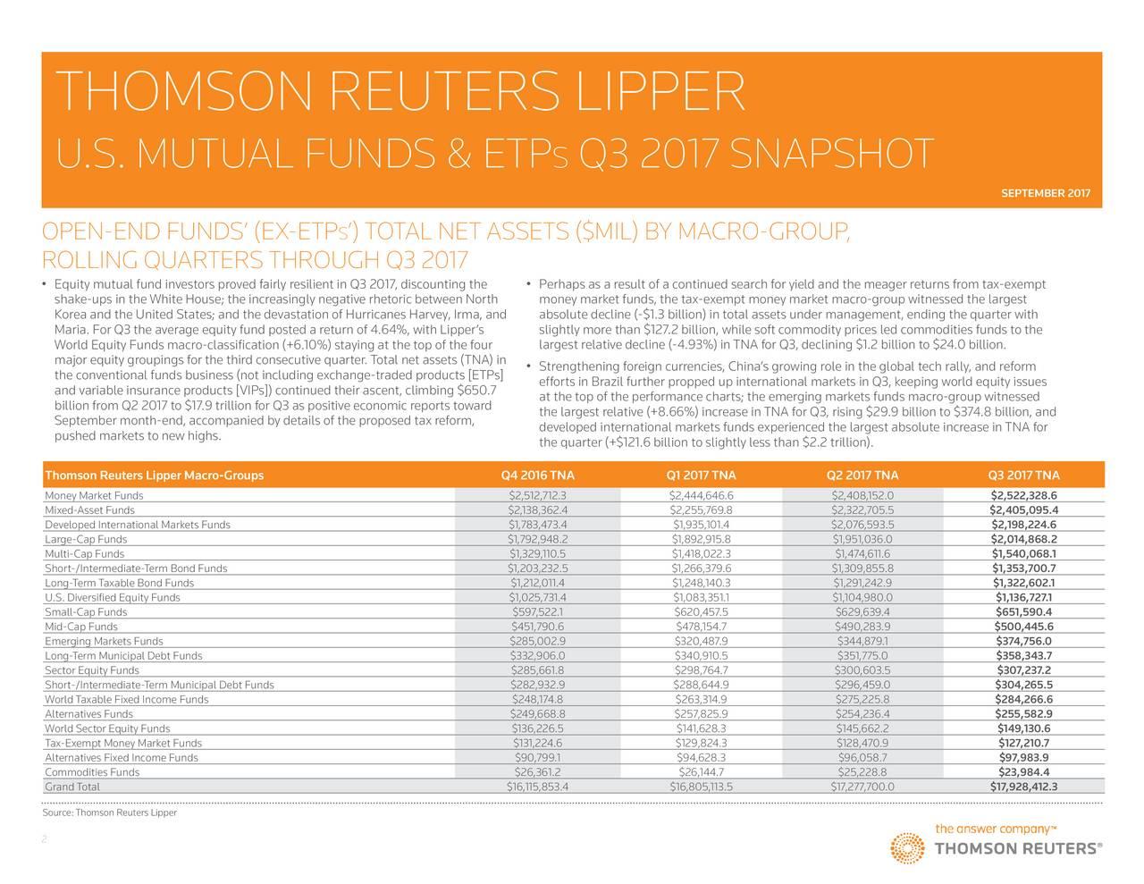 Thomson Reuters Lipper U.S. Mutual Funds & ETPs Q3 2017 ...