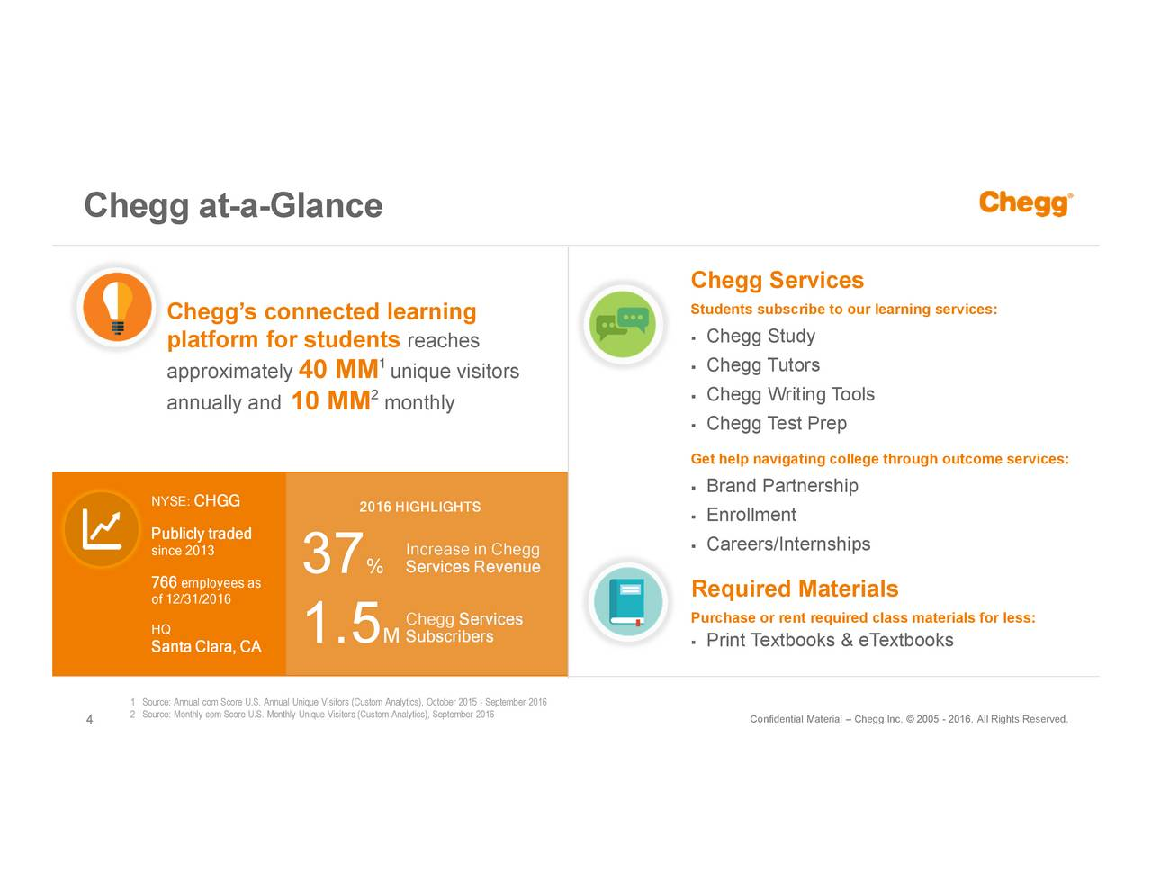 Chegg, Inc  2016 Q4 - Results - Earnings Call Slides - Chegg