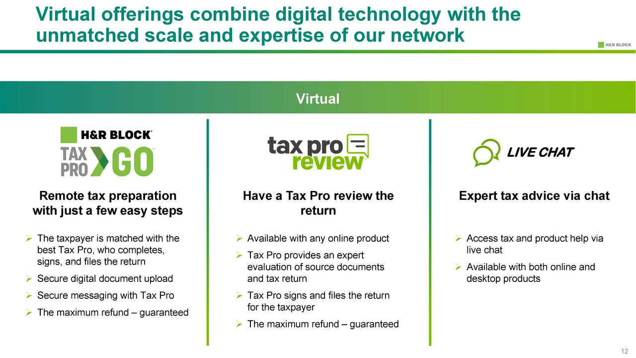 H&R Block Tax Software Deluxe + State with 5% Refund Bonus Offer [Mac Download].