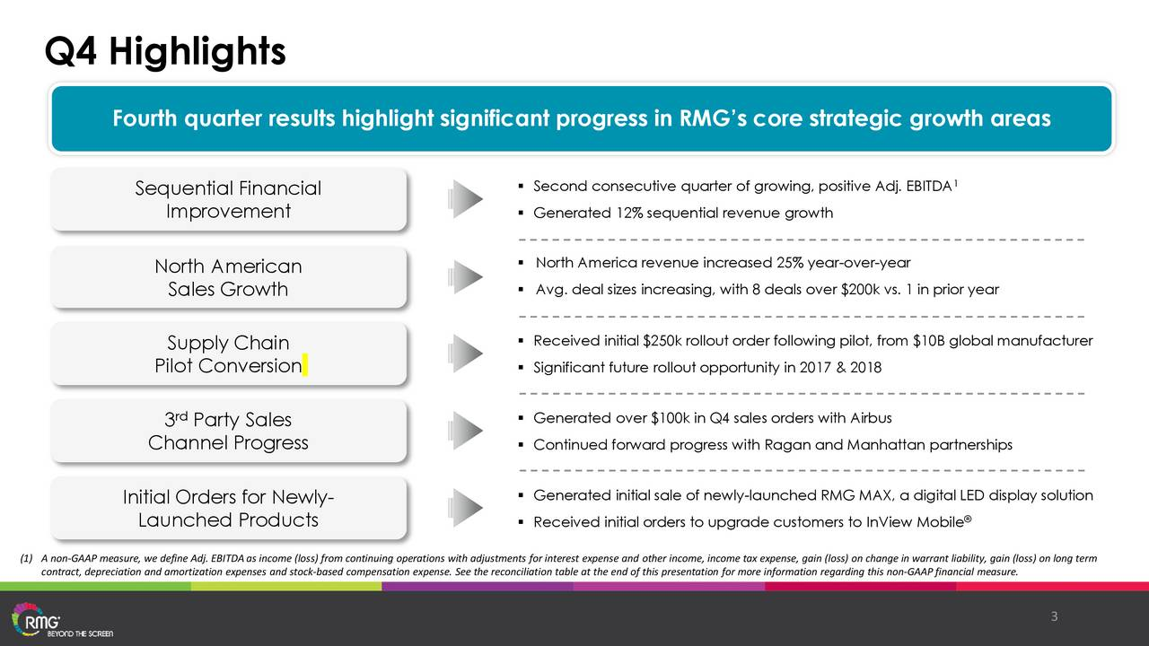 Fourth quarter results highlight significant progress in RMGs core strategic growth areas 1 Sequential Financial  Second consecutive quarter of growing, positive Adj. EBITDA Improvement  Generated 12% sequential revenue growth North American  North America revenue increased 25% year-over-year Sales Growth  Avg. deal sizes increasing, with 8 deals over $200k vs. 1 in prior year Supply Chain  Received initial $250k rollout order following pilot, from $10B global manufacturer Pilot Conversion  Significant future rollout opportunity in 2017 & 2018 rd 3 Party Sales  Generated over $100k in Q4 sales orders with Airbus Channel Progress  Continued forward progress with Ragan and Manhattan partnerships Initial Orders for Newly-  Generated initial sale of newly-launched RMG MAX, a digital LED display solution Launched Products  Received initial orders to upgrade customers to InView Mobile (1) A non-GAAP measure, we define Adj. EBITDAas income (loss) from continuing operations with adjustments for interest expense and other income, income tax expense, gain (loss) on change in warrant liability, gain (loss) on long term contract, depreciation and amortization expenses and stock-based compensation expense. See the reconciliation table at the end of this presentation for more information regarding this non-GAAP financial measure. 3