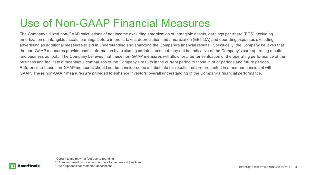 The Company utilized non- GAAP calculations of net income excluding amortization of intangible assets, earnings per share (EPS) excluding amortization of intangible assets, earnings before interest, taxes, depreciation and amortization (EBITDA) and operating expenses excluding advertising as additional measures to aid in understanding and analyzing the Company's financial results. Specifically, the Company believes that the non-GAAP measures provide useful information by excluding certain items that may not be indicative of the Company's core operating results and business outlook. The Company believes that these non- GAAP measures will allow for a better evaluation of the operating per formance of the business and facilitate a meaningful comparison of the Company's results in the current period to those in prior periods and future periods. Reference to these non- GAAP measures should not be considered as a substitute for results that are presented in a manner consist ent with GAAP. These non- GAAP measures are provided to enhance investors' overall understanding of the Company's financial performance. *Certain totals may not foot due to rounding. **Changes based on rounding numbers to the nearest $ millions. ***See Appendix for footnotes descriptions. DECEMBER QUARTER EARNINGS FY20173