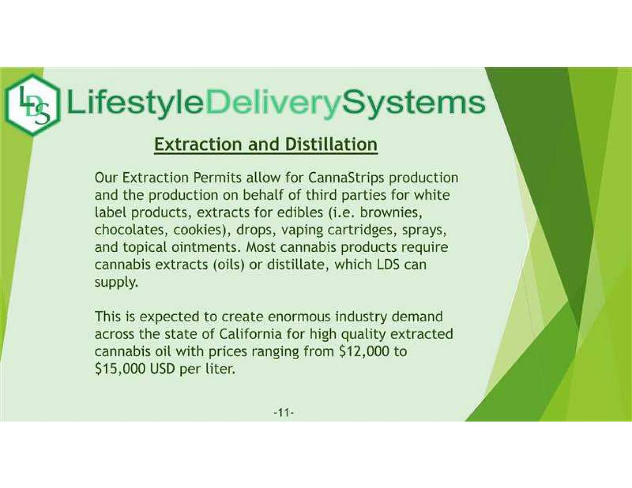 Lifestyle Delivery Systems Aktie
