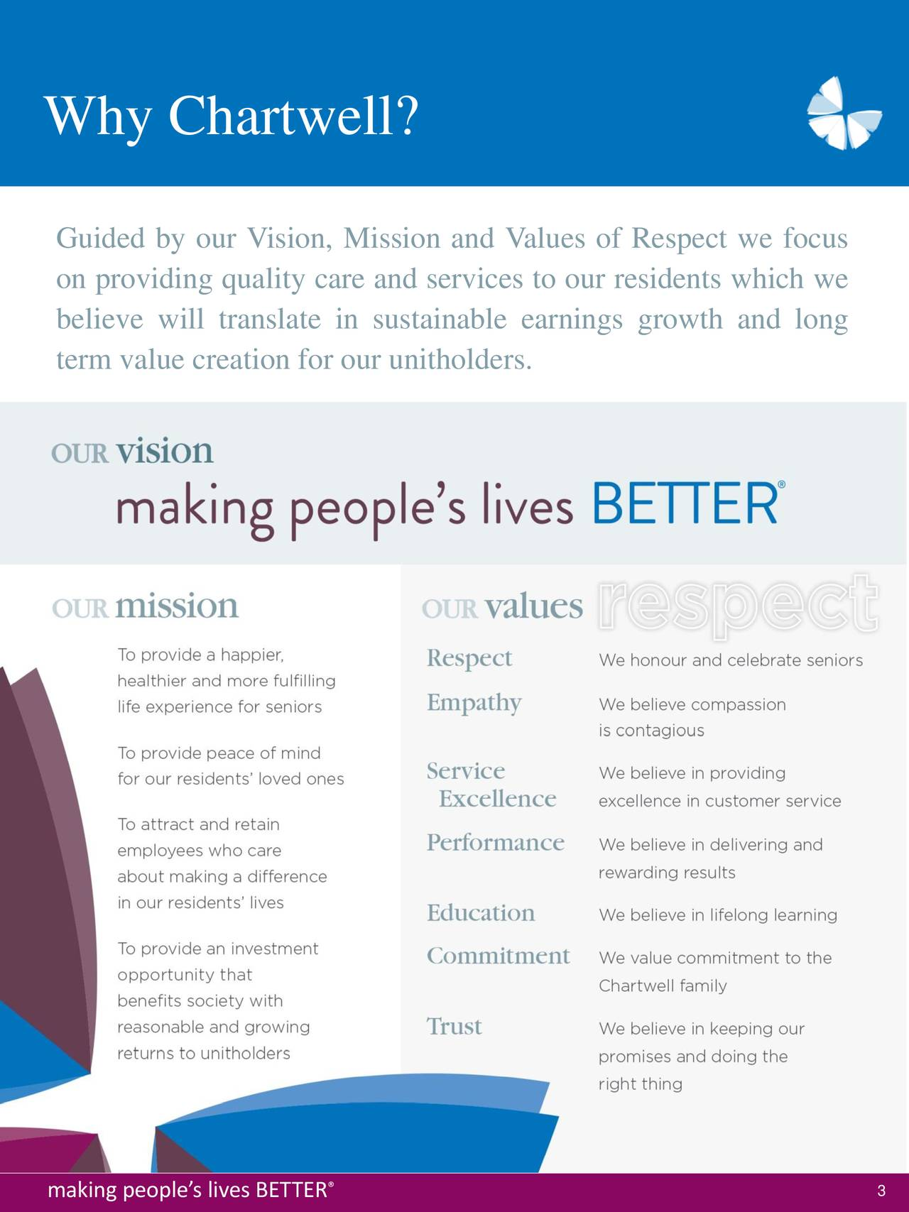 Guided by our Vision, Mission and Values of Respect we focus on providing quality care and services to our residents which we believe will translate in sustainable earnings growth and long term value creation for our unitholders. making people's lives BETTER 3