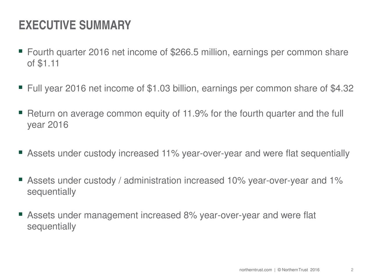 Fourth quarter 2016 net income of $266.5 million, earnings per common share of $1.11 Full year 2016 net income of $1.03 billion, earnings per common share of $4.32 Return on average common equity of 11.9% for the fourth quarter and the full year 2016 Assets under custody increased 11% year-over-year and were flat sequentially Assets under custody / administration increased 10% year-over-year and 1% sequentially Assets under management increased 8% year-over-year and were flat sequentially northerntrust.com    Nort2ernTrust 2016