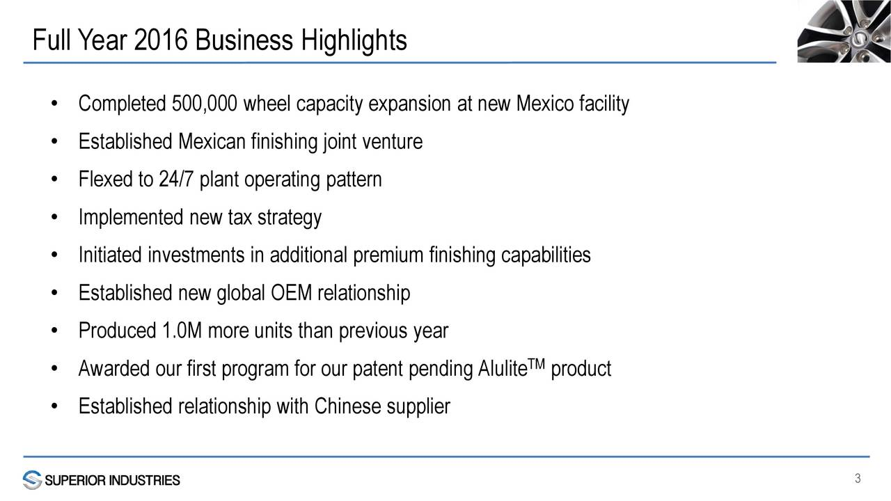 Completed 500,000 wheel capacity expansion at new Mexico facility Established Mexican finishing joint venture Flexed to 24/7 plant operating pattern Implemented new tax strategy Initiated investments in additional premium finishing capabilities Established new global OEM relationship Produced 1.0M more units than previous year Awarded our first program for our patent pending Alulite TMproduct Established relationship with Chinese supplier 3
