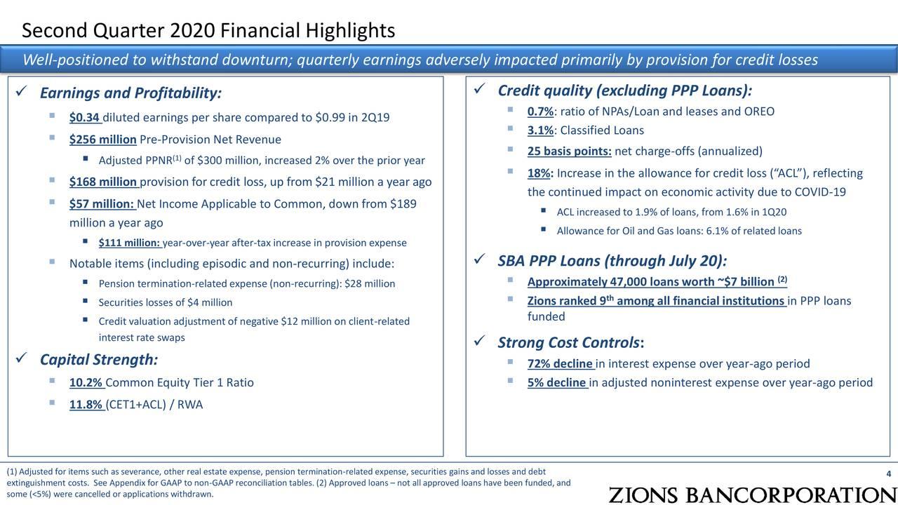Aspectos financieros del segundo trimestre de 2020