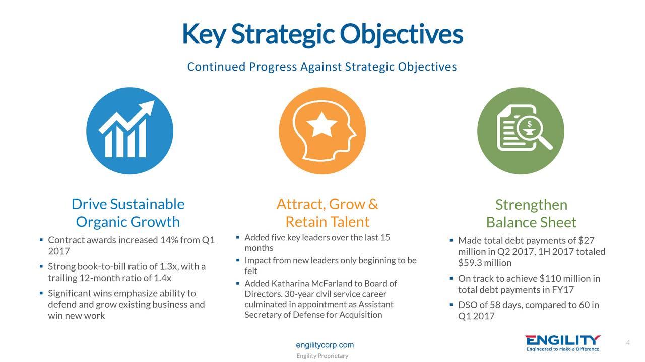 mas holdings objectives Objective solutions - desenvolvedora de software presente no mercado há mais de 21 anos, a objective solutions integra o objective group, holding dedicada a.
