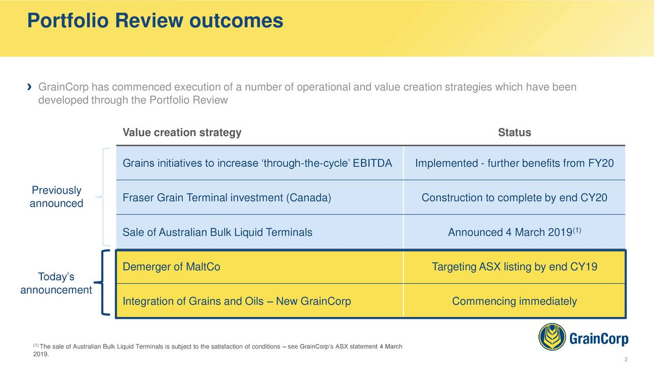 › GrainCorp has commenced execution of a number of operational and value creation strategies which have been developed through the Portfolio Review Value creation strategy Status Grains initiatives to increase 'through-the-cycle' EBITDA Implemented - further benefits from FY20 Previously Fraser Grain Terminal investment (Canada) Construction to complete by end CY20 announced Sale of Australian Bulk Liquid Terminals Announced 4 March 2019 (1) Demerger of MaltCo TargetingASX listing by end CY19 Today's announcement Integration of Grains and Oils – New GrainCorp Commencing immediately (The sale of Australian Bulk Liquid Terminals is subject to the satisfaction of conditions – see GrainCorp's ASX statement 4 March 2019. 2