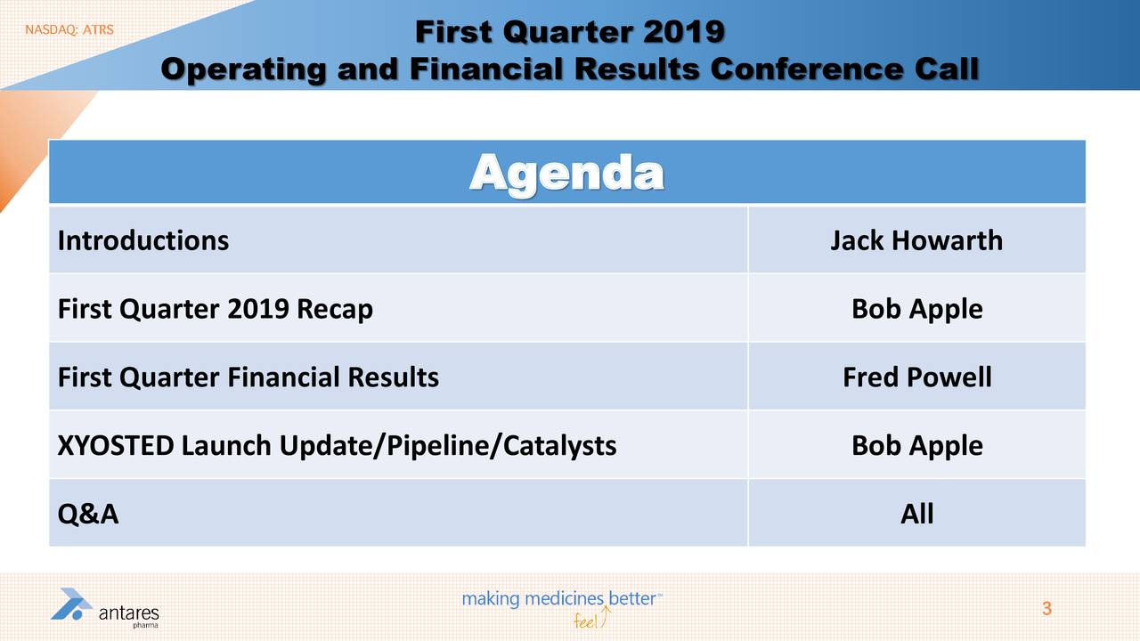 Operating and Financial Results Conference Call Agenda Introductions Jack Howarth First Quarter 2019 Recap Bob Apple First Quarter Financial Results Fred Powell XYOSTED Launch Update/Pipeline/Catalysts Bob Apple Q&A All 3