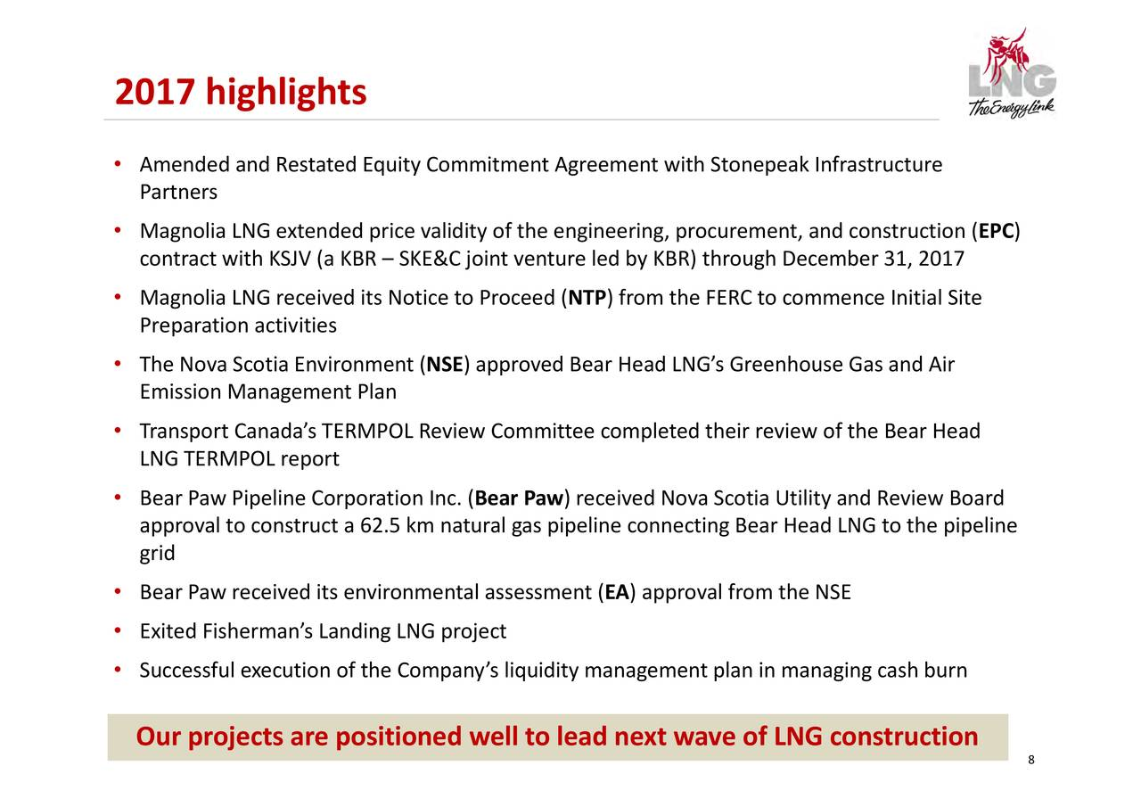 Liquefied Natural Gas (LNGLY) Investor Presentation