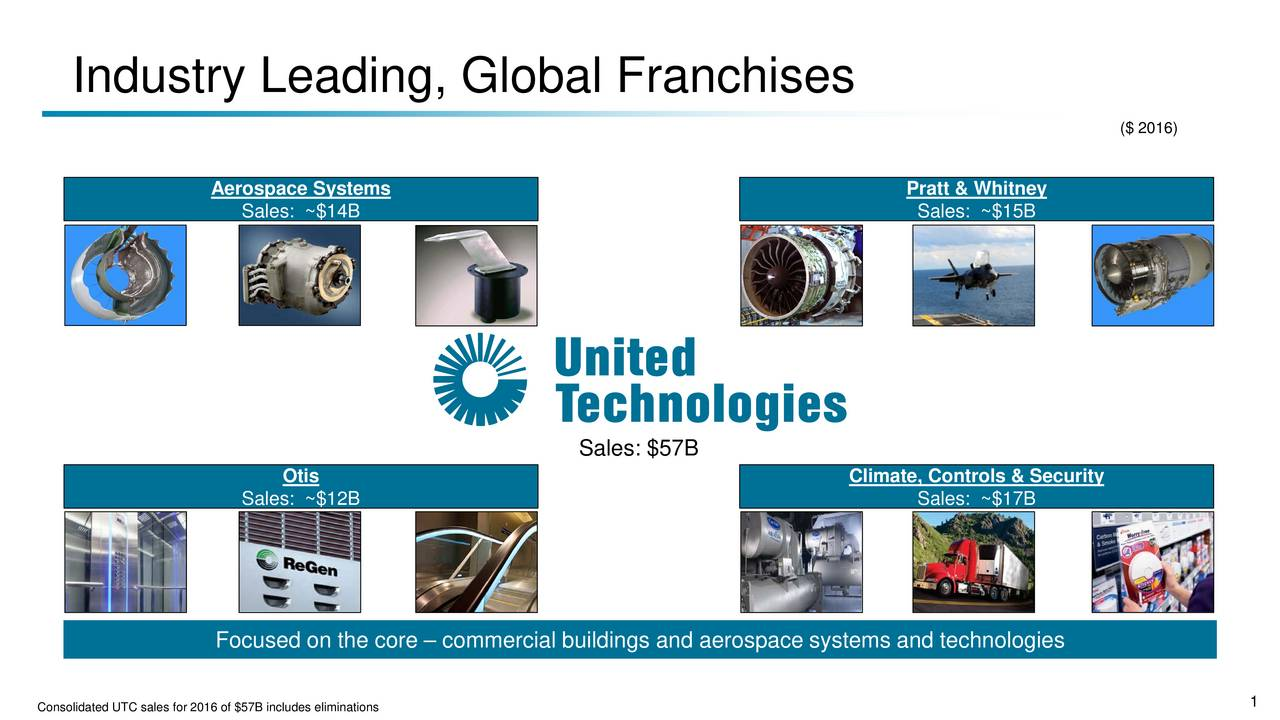 united technologies annual report 2016 pdf