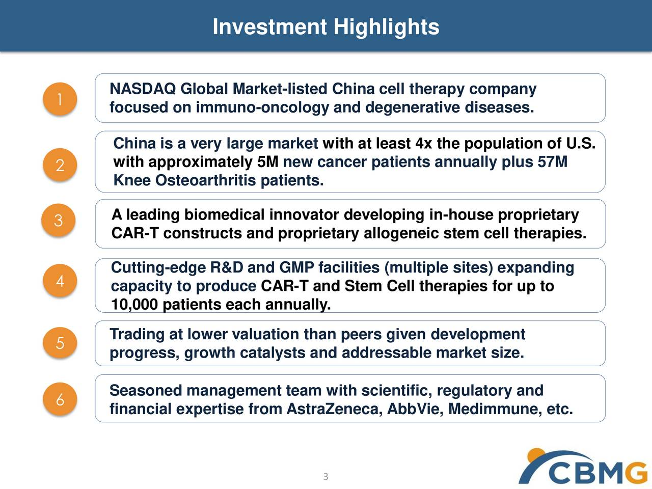 1 NASDAQ Global Market-listed China cell therapy company 1 focused on immuno-oncology and degenerative diseases. China is a very large market with at least 4x the population of U.S. 2 with approximately 5M new cancer patients annually plus 57M Knee Osteoarthritis patients. A leading biomedical innovator developing in-house proprietary 3 CAR-T constructs and proprietary allogeneic stem cell therapies. Cutting-edge R&D and GMP facilities (multiple sites) expanding 4 capacity to produce CAR-T and Stem Cell therapies for up to 10,000 patients each annually. 5 Trading at lower valuation than peers given development 5 progress, growth catalysts and addressable market size. Seasoned management team with scientific, regulatory and 5 financial expertise from AstraZeneca, AbbVie, Medimmune, etc. 3