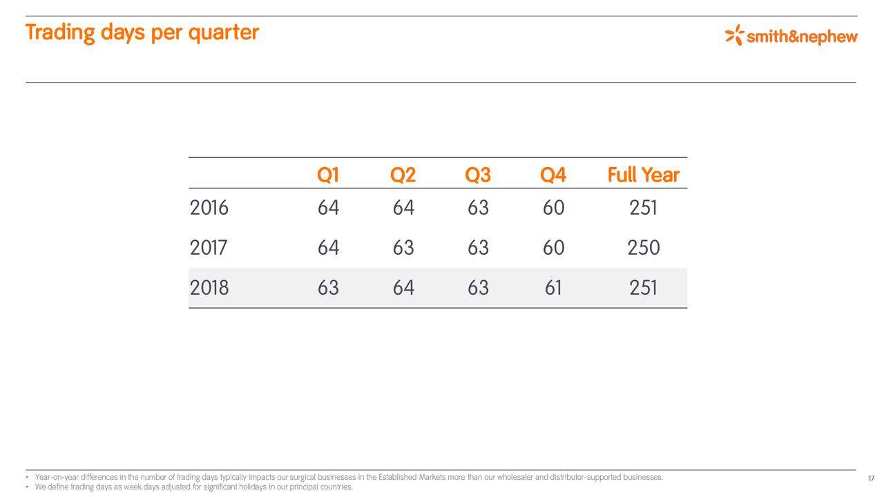 Smith Nephew Plc 2018 Q1 Results Earnings Call Slides Smith