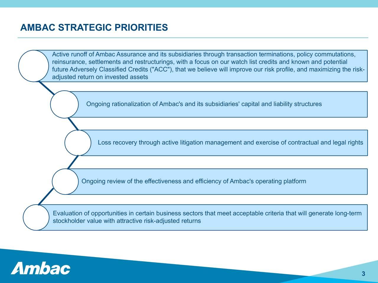 AMBAC STRATEGIC PRIORITIES