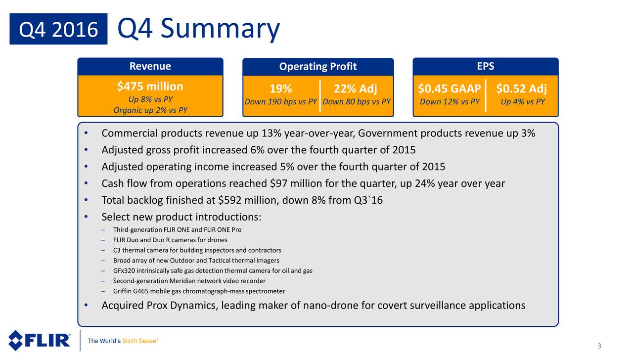 Revenue Operating Profit EPS $475 million Up 8% vs PY 19% 22% Adj $0.45 GAAP $0.52 Adj Organic up 2% vs PY Down 190 bps vs PY Down 80 bps vs PY Down 12% vs PY Up 4% vs PY Commercial products revenue up 13% year-over-year, Government products revenue up 3% Adjusted gross profit increased 6% over the fourth quarter of 2015 Adjusted operating income increased 5% over the fourth quarter of 2015 Cash flow from operations reached $97 million for the quarter, up 24% year over year Total backlog finished at $592 million, down 8% from Q3`16 Select new product introductions: FLIR Duo and Duo R cameras for dronesE Pro C3 thermal camera for building inspectors and contractors Broad array of new Outdoor and Tactical thermal imagers GFx320 intrinsically safe gas detectionthermal camera for oil and gas Second-generation Meridian network video recorder Griffin G465 mobilegas chromatograph-mass spectrometer Acquired Prox Dynamics, leading maker of nano-drone for covert surveillance applications 3