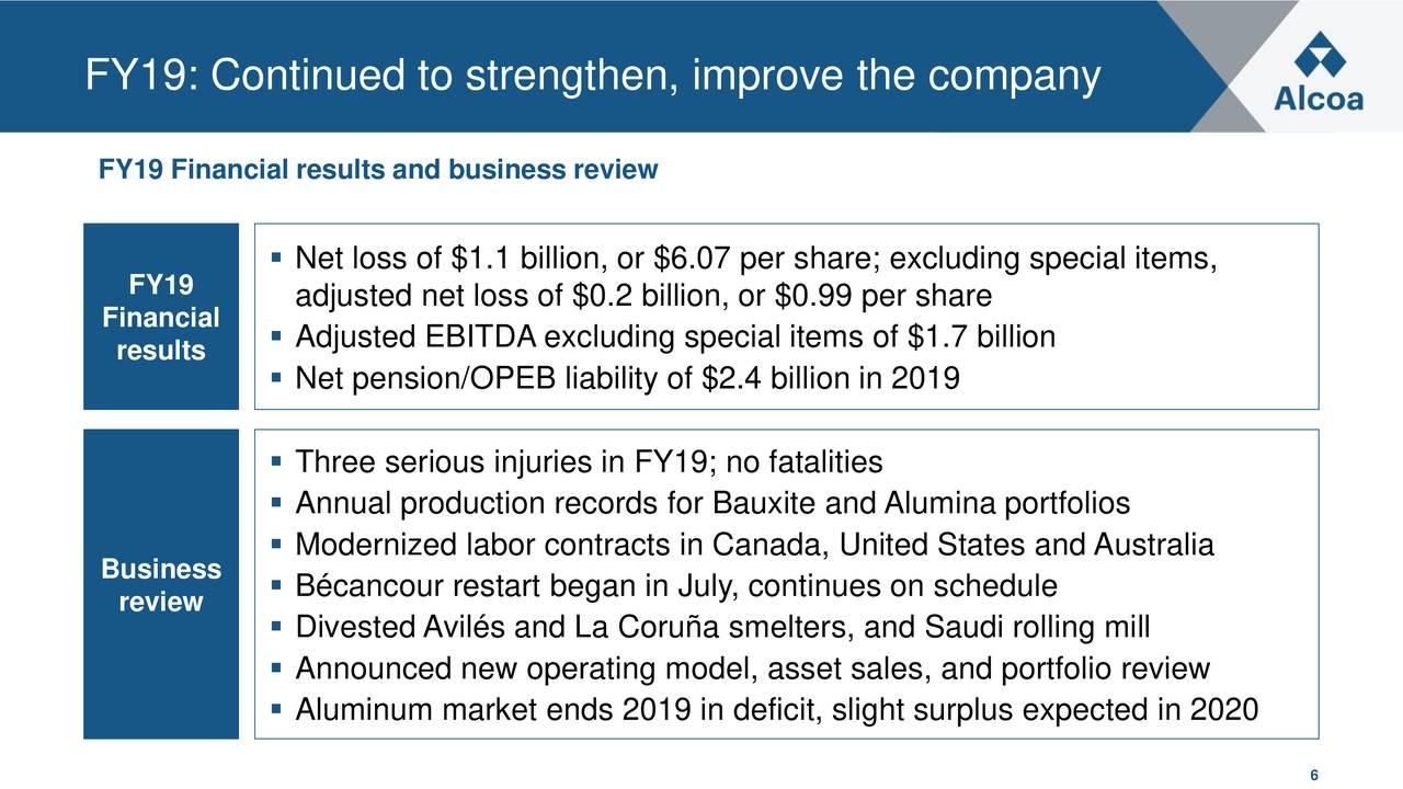 Alcoa Stock Extends Selloff...