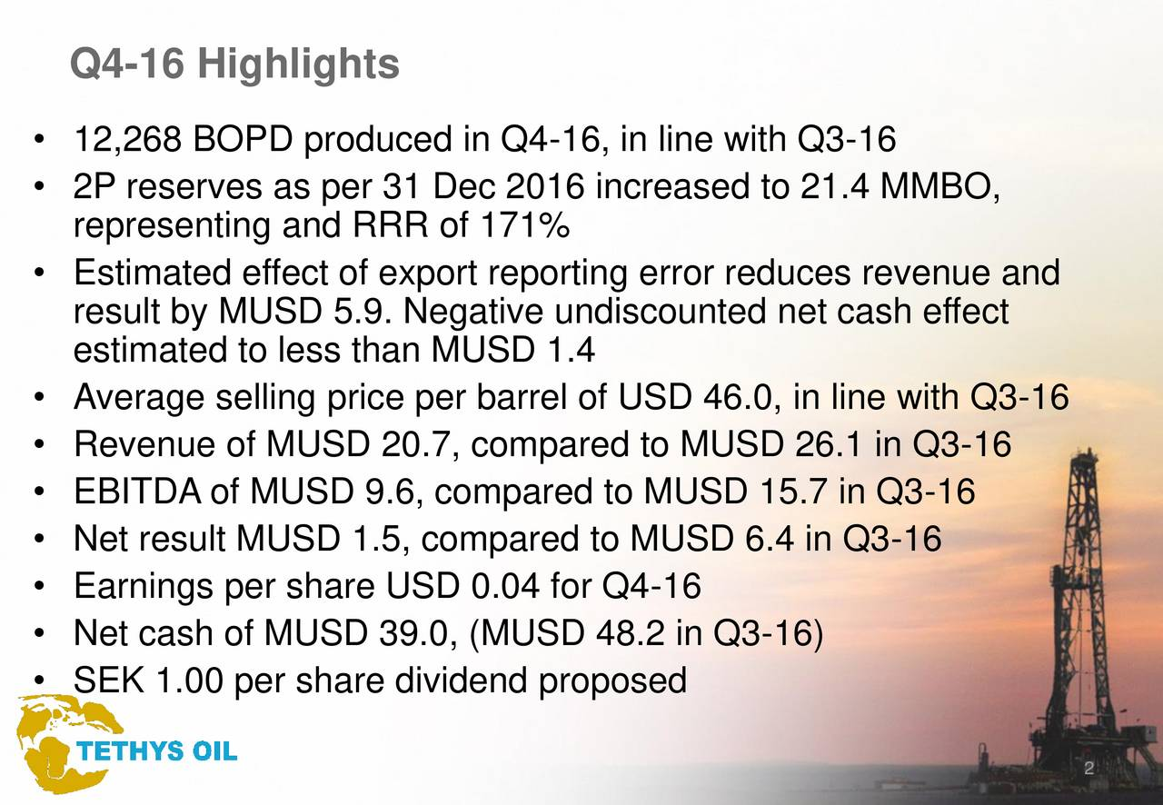 12,268 BOPD produced in Q4-16, in line with Q3-16 2P reserves as per 31 Dec 2016 increased to 21.4 MMBO, representing and RRR of 171% Estimated effect of export reporting error reduces revenue and result by MUSD 5.9. Negative undiscounted net cash effect estimated to less than MUSD 1.4 Average selling price per barrel of USD 46.0, in line with Q3-16 Revenue of MUSD 20.7, compared to MUSD 26.1 in Q3-16 EBITDA of MUSD 9.6, compared to MUSD 15.7 in Q3-16 Net result MUSD 1.5, compared to MUSD 6.4 in Q3-16 Earnings per share USD 0.04 for Q4-16 Net cash of MUSD 39.0, (MUSD 48.2 in Q3-16) SEK 1.00 per share dividend proposed 2