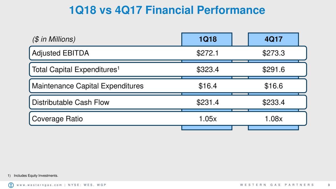 1Q18 vs 4Q17 Financial Performance