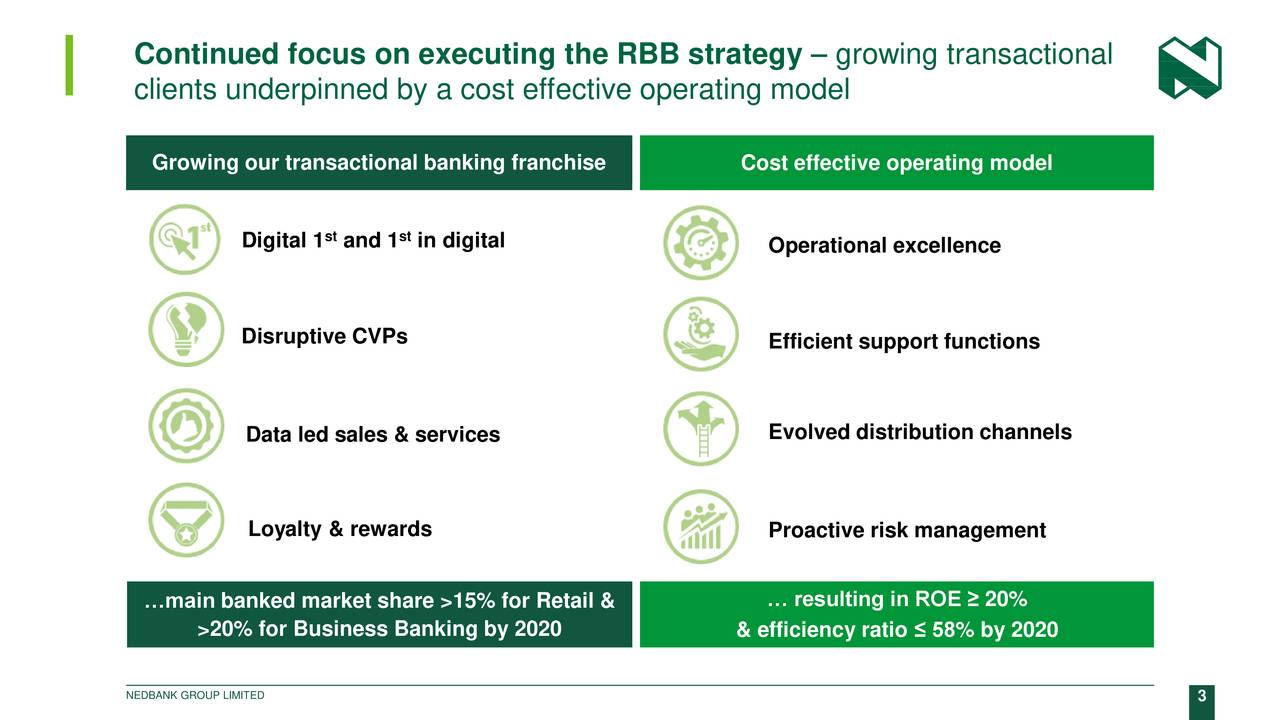 Nedbank Group Ndbky Presents At Rmb Morgan Stanley Banks