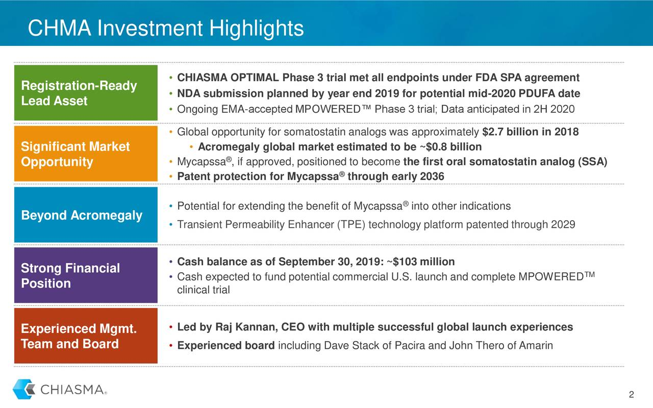 CHMA Investment Highlights