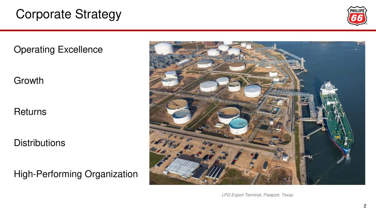 Operating Excellence Growth Returns Distributions High-Performing Organization LPG Export Terminal, Freeport, Texas