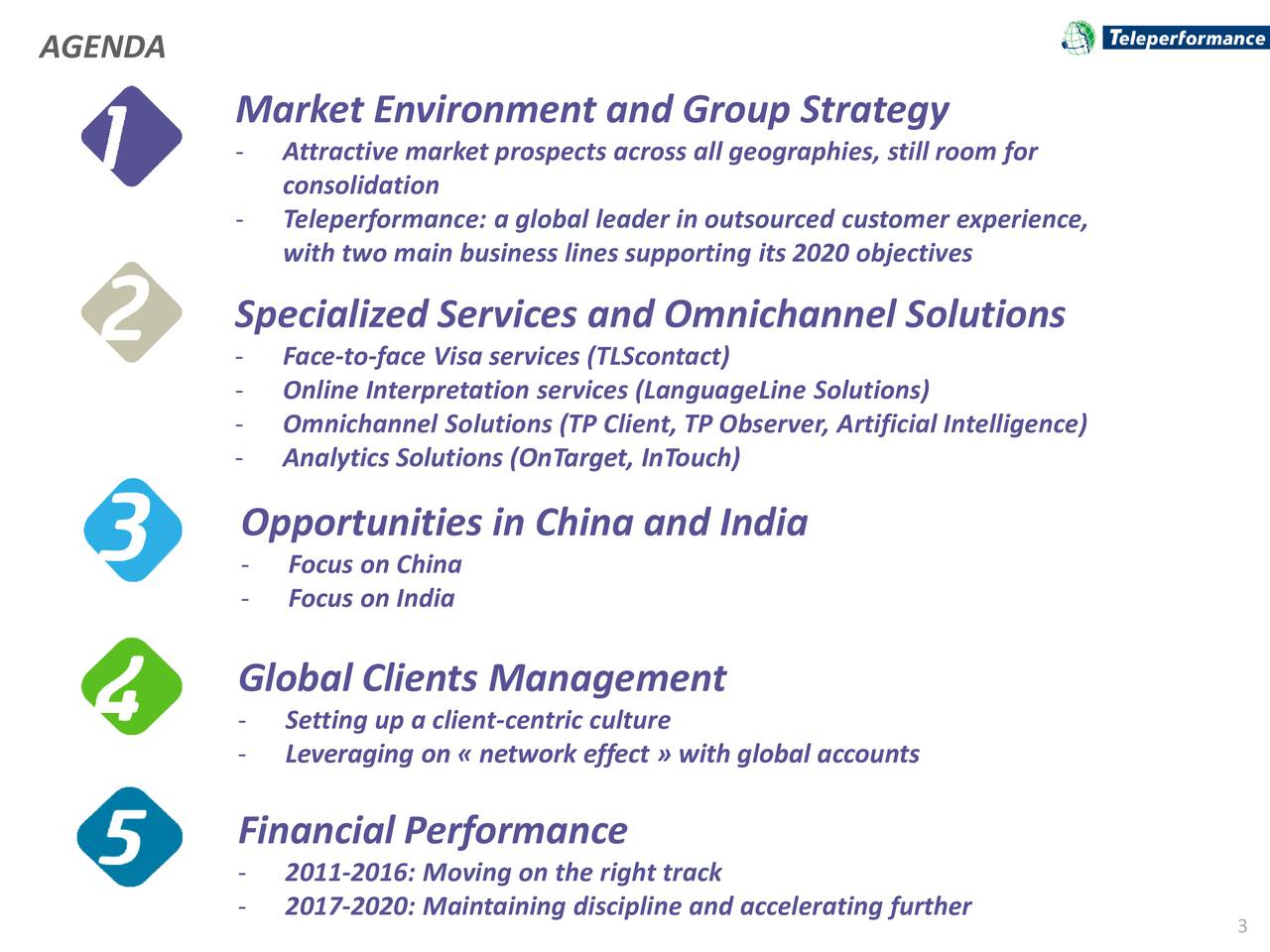 Market Environment and Group Strategy - Attractive market prospects across all geographies, still room for consolidation - Teleperformance: a global leader in outsourced customer experience, with two main business lines supporting its 2020 objectives Specialized Services and Omnichannel Solutions - Face-to-face Visa services (TLScontact) - Online Interpretation services (LanguageLine Solutions) - Omnichannel Solutions (TP Client, TP Observer, Artificial Intelligence) - Analytics Solutions (OnTarget, InTouch) Opportunities in China and India - Focus on China - Focus on India Global Clients Management - Setting up a client-centric culture - Leveraging on  network effect  with global accounts Financial Performance - 2011-2016: Moving on the right track - 2017-2020: Maintaining discipline and accelerating further 3