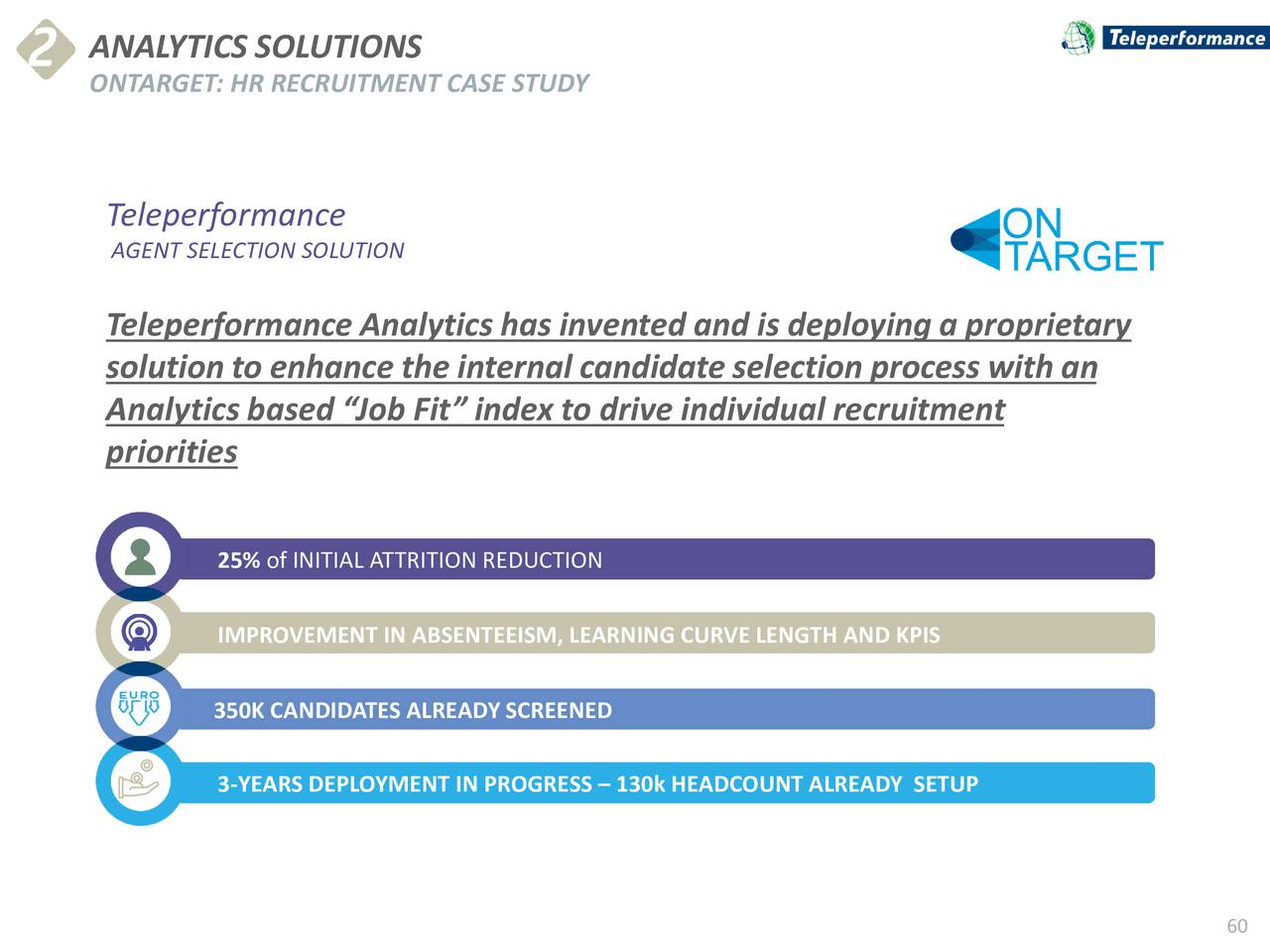 recruitment and selection case study with solution Talent solutions case study: recruitment as a key strategic advantage  company overview siemens ag is a global technology powerhouse that has  stood for.