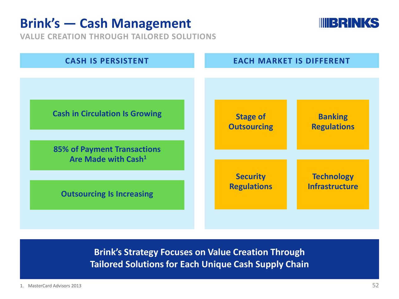 cash management perfomance Federal cash management performance measurements will continue to be developed through the cash management improvement initiative begun in 1987 key program measurements for the revenue/tax functions will be developed through the revenue quality control (rqc) project.