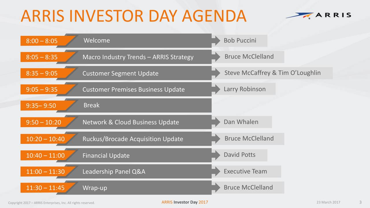 8:00  8:05 Welcome Bob Puccini Bruce McClelland 8:05  8:35 Macro Industry Trends  ARRIS Strategy 8:35  9:05 Customer Segment Update Steve McCaffrey & Tim OLoughlin 9:05  9:35 Customer Premises Business Update Larry Robinson Break 9:35 9:50 9:50  10:20 Network & Cloud Business Update Dan Whalen 10:20  10:40 Ruckus/Brocade Acquisition Update Bruce McClelland 10:40  11:00 Financial Update David Potts 11:00  11:30 Leadership Panel Q&A Executive Team 11:30  11:45 Wrap-up Bruce McClelland Copyright 2017  ARRIS Enterprises, Inc. All rights reserved.r Day 2017 23 March 20173