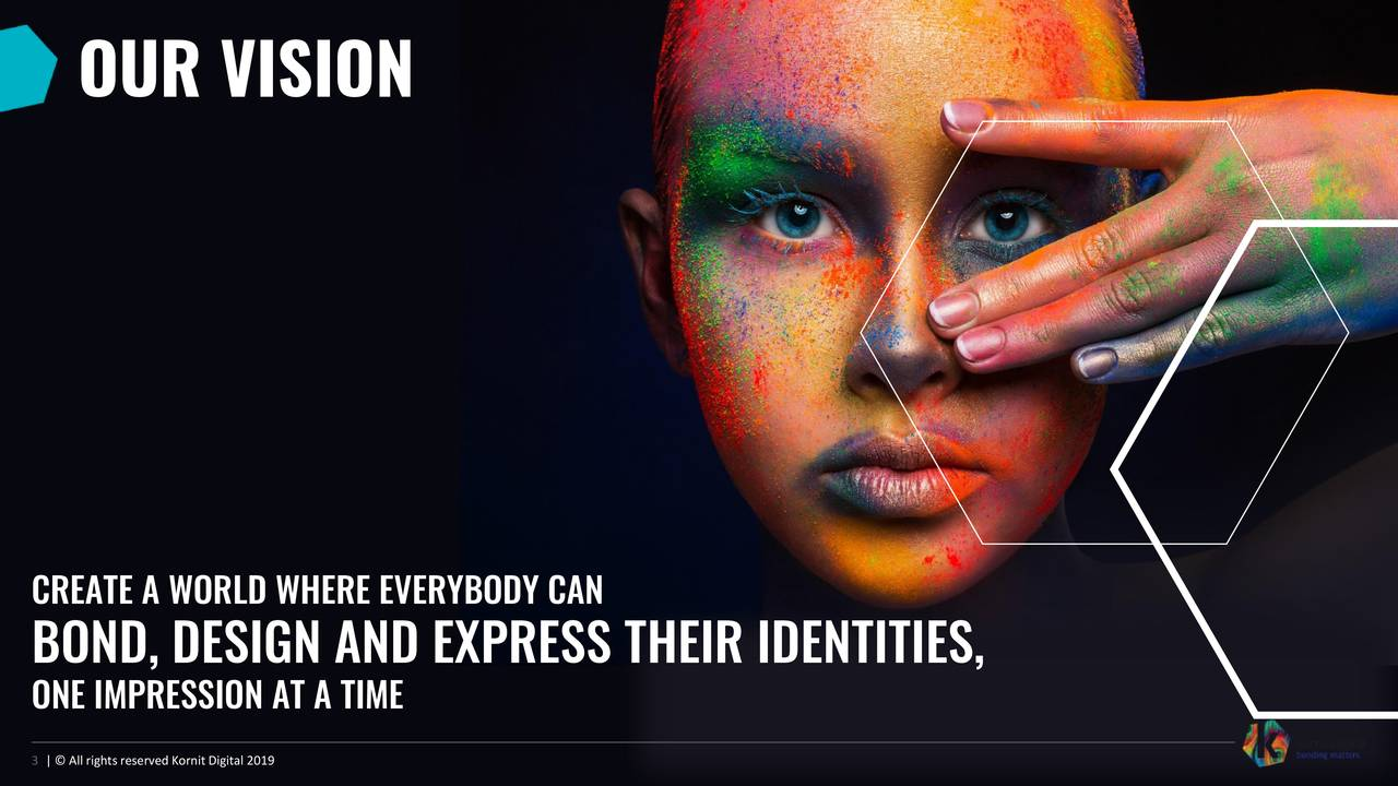 CREATE A WORLD WHERE EVERYBODY CAN BOND, DESIGN AND EXPRESS THEIR IDENTITIES, ONE IMPRESSION AT A TIME 3 |© AAlrghtsresered KorntDigial2019