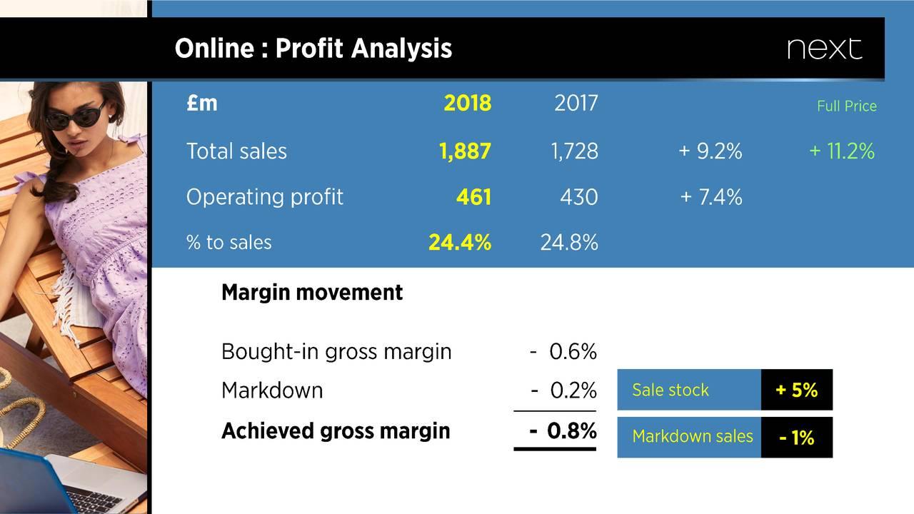 analysis of next plc Consensus estimates analysis next plc news boohoo bucks brutal british clothing market with online growth .