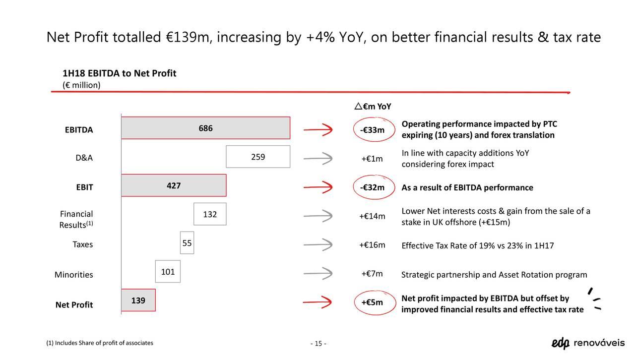 Forex earnings tax uk